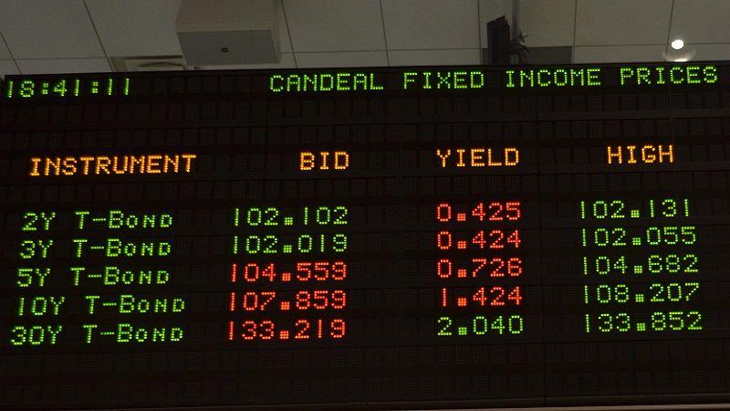 Bond Indices: World interest